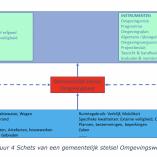 Gemeentelijke Digitale Stelsels Omgevingswet: er is nog veel te doen!